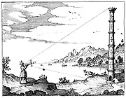 Using a cross-staff to measure the height of a tower. From Robert Fludd 'Utriusque cosmi ... historia', Oppenheim, 1617-1619. Engraving