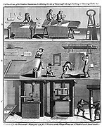 Production of woollen cloth: shearing, raising pile and pressing in screw press. Copperplate engraving London 1750