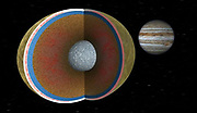 Jupiter's moon Europa, is seen in a cutaway view through two cycles of its 3.5 day orbit about the giant planet Jupiter. Like Earth, Europa is thought to have an iron core, a rocky mantle and a surface ocean of salty water. Unlike on Earth, however, this ocean is deep enough to cover the whole moon, and being far from the sun, the ocean surface is globally frozen over. There is a red glow in the interior of Europa's rocky mantle and in the lower, warmer part of its ice shell. This tidal heating is what keeps Europa's ocean liquid and could prove critical to the survival of simple organisms within the ocean, if they exist.