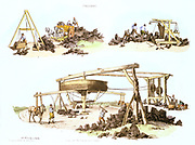 Colliery pit head scenes, including horse whim (bottom) and weighing coal (top left). From Pyne 'Microcosm', London, 1803-1808.