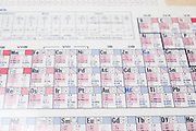 Chemical periodic table selective focus The periodic table shows the chemical elements ordered by atomic number