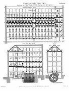 Sectional view of Strutt's model cotton mills, Belper, Derbyshire, England. Water wheel and power distribution via shaft and belting. Water frames are at F, carding machines above. Schoolroom at top of building. Copperplate engraving 1820