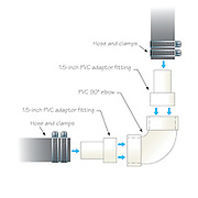 Vector illustration of P.V.C. fittings used in marine sanitation systems. The P.V.C. pipe fittings are used as part of the waste discharge hose of the holding tank.