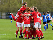 Charlton Athletic Women v Portsmouth Ladies