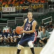 FAU Women's Basketball 2008