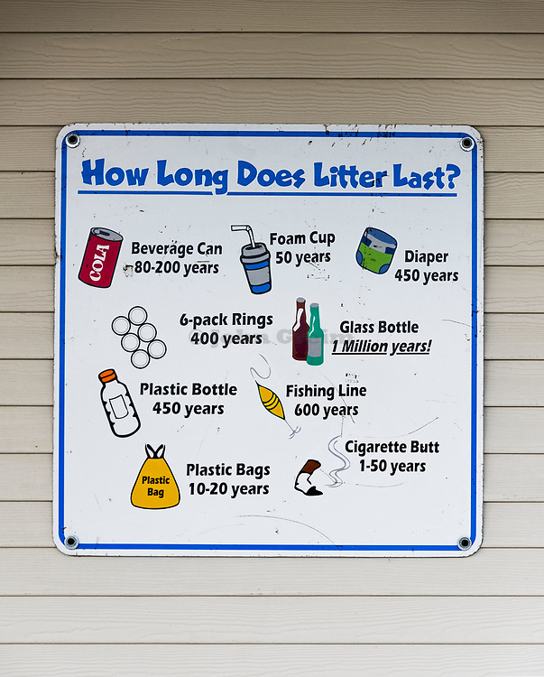 Litter education and prevention sign.