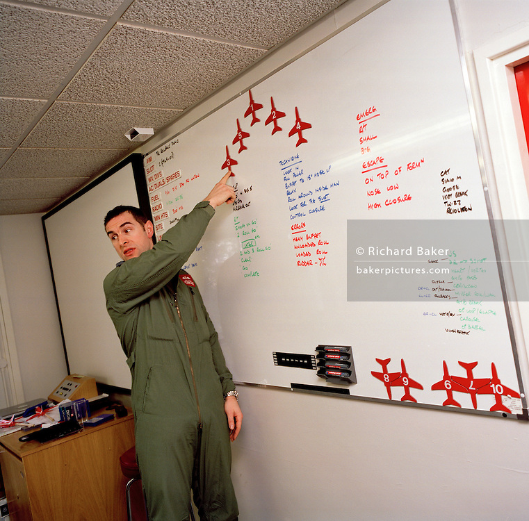 Squadron Leader Dunc Mason of the Red Arrows, Britain's RAF aerobatic team instructs new manoeuvres to others.