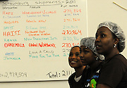 Volunteers learn how their help to package food rations at Feed My Starving Children in Schaumburg can affect change for people in places like those listed on the board on Saturday, May 21st, 2011 during Nicor's 15th Volunteer Day. The company's annual event includes volunteering at events like outdoor clean ups at local social service agencies, food sorting at area pantries and energy-saving improvements at the homes of senior citizens. For additional information, visit nicor.com or contact Richard Caragol at 630-388-2686.