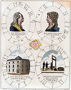 Nativity's of birth charts of Louis XVI and Marie Ant.