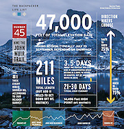 Full page interior infographic in January 2015 Backpacker Magazine.  Image was taken pre-dawn on a stormy morning at Thousand Island Lake along the John Muir Trail.