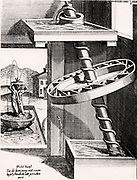 Perpetual motion: Grindstone driven, via work and spur, by an overshot water wheel.  An Archimedean screw raises the used water to the reservoir, and the whole is supposed to work by perpetual motion.   Engraving from 'Theatrum Machinarum Novum' by George Andreas Bockler (Nuremberg, 1673).