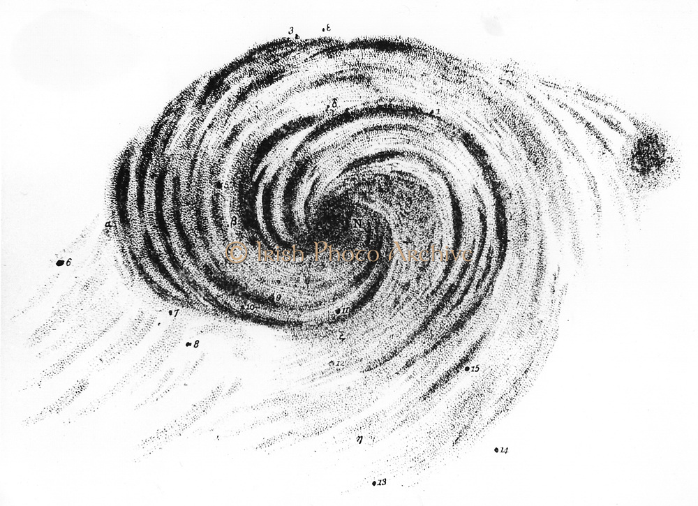 Observation of spiral galaxy in Canes Venatici by Lord Rosse. From his paper 'Observations of Nebulae' 'Philosophical Transactions', London, 1850. Engraving