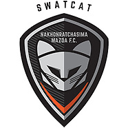 Nakhonratchasrima Mazda FC 2019 Photoshoot