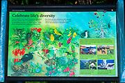 Interpretive sign illustrating Hawaii International Biosphere Reserve, Hawaii Volcanoes National Park, Hawaii USA
