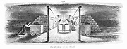 Bottom of pit shaft, showing cage and tubs of coal. Also visible is the shaft pillar, the area of coal left unexcavated around the shaft. Engraving 1862.