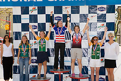 Women's division 1 criterium winners Julie Bellerose (University of Michigan - Ann Arbor), Anna McLoon (Harvard University), K. Jo Markham (Lees-McRae College), Carla Swart (Lees-McRae College), Amanda Miller (Colorado State University). Podium awards were given out after The 2008 USA Cycling Collegiate National Championships Criterium event held in Fort Collins, CO on May 11, 2008.