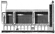 Sectional view of lead chamber process for large-scale production of sulphuric acid 1870. Also known as Oil of Vitriol or H2S04. It was one of the most important of industrial chemicals,  The example shown was at the Saint-Gobin chemical works, France. This incorporates Gay-Lussac's (1778-1850) and John Glover's (1817-1902) refinements.  From 'Les Merveilles de l'Industrie' by Louis Figuier. (Paris, c1870). Engraving