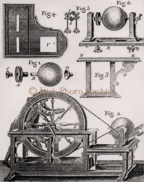 Glass globe static electric machine. Figure 2 shows the wheel of the machine being turned to produce electricity by friction on the glass globe.  The other figures are the glass globe and its mounts.  From 'Recherches sur les Causes Particulaires des Phenomenes Electriques' by Abbe Nollet (Paris, 1753). Engraving.