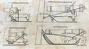 Left:Traversing Carronade carriage. Carronade, short piece of naval ordnance with large calibre chamber, like a mortar.  Right top: William Congreve's traversing ship gun carriage: Right botom: Common ship gun carriage. From 'The Edinburgh Encyclopaedia',