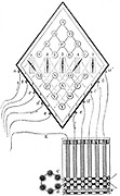Diagram of Cooke and Wheatstone's five-needle telegraph. Patented 1837, installed 1839. Engraving
