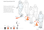 Vector illustration showing the sequence of the Lateral Hop and Sprint Drill.