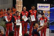 INDO - Session 2 Prizegiving