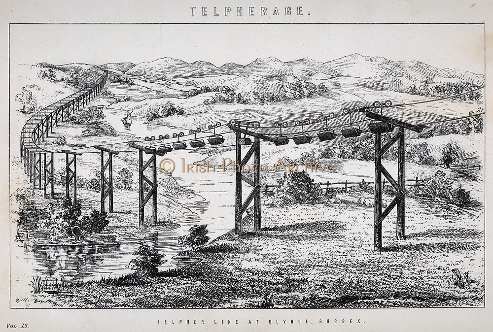 Telpherage: Sussex Cement Company's wire rope railway across the Glynde Valley, Sussex, England, 1885.
