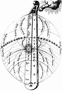 The divine harmony of the universe, tuned by the hand of God. From Robert Fludd 'Ultriusque cosmi... historia', Oppenheim, 1617-1619. Engraving