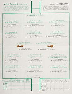 All Ireland Senior Hurling Championship Final, .Brochures,.03.09.1939, 09.03.1939, 3rd September 1939,.Kilkenny 2-7, Cork 3-3, .Minor Kilkenny v Cork,.Senior Kilkenny v Cork, .Croke Park, ..Kilkenny Senior Team, J. O'Connell, Goalkeeper,  P. Grace, Right corner-back, P. Larkin, Full-back, P. Blanchfield, Left corner-back, R.Hincks, Right half-back, W. Burke, Centre half-back, P. Phelan, Left half-back, J. Kelly, Midfielder, J. Walsh, Captain, Midfielder, J. Langton, Right half-forward, T. Leahy, Centre half-forward, J. Gargan, Left half-forward, J. Mulcahy, Right corner-forward, J. O'Brien, Centre forward,  Jas. Phelan, Left corner-forward, Substitutes, R. Aylward, P. O'Donovan, J. Malone, P. Boyle, P. Shortall, J. Keane, ..Cork Senior Team, J. Buttimer, Goalkeeper, W. Murphy, Right corner-back, B. Thornhill, Full-back, A. Lotty, Left corner-back, W. Campbell, Right half-back, J. Quirke, Centre half-back, J. Young, Left half-back, C. Buckley, Midfielder, J. Barrett, Midfielder, J. Lynch, Captain, Right half-forward, R. Dineen, Centre half-forward, W. Tabb, Left half-forward, R. Ryng, Right corner-forward, T. O'Sullivan, Centre forward, M. Brennan, Left corner-forward, Substitutes, P. O'Donovan, D. Coughlan, T. Kelly, C. Moylan, D. Dorgan, W. Porter,