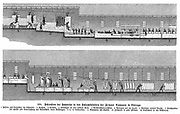 One of the earliest production lines:  Armour Company's pig slaughterhouse, Chicago. Pigs which had walked up ramp to top of building slaughtered at (1) then went through various processes on the production line until they emerged as finished carcasses (13) Diagram published Leipzig 1895.
