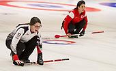 VoIP Defender Junior World Curling Championship