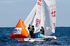 2013 ISAF Test Event | day 4 | 470 Women