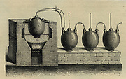 Industrial preparation of sulphuric acid and carbon dioxide from carbon anhydride. Engraving c1870