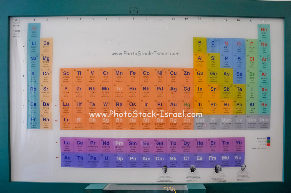 Colorful Periodic Table of elements at the Madatech, Israeli National Museum of Science Technology and Space, Haifa, Israel
