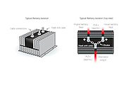 Vector illustration showing the the typical battery isolator and the automatic charge relay (ACR unit)