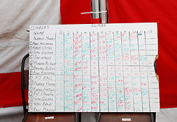 Keeping track of the climbers and their climbs...Pic Conor McKeown