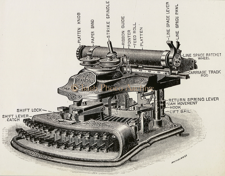 The 'Crandall' typewriter of 1886. Engraving.