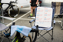 Cervélo Bigla start times and motivational message at Emakumeen Bira 2018 - Stage 2, a 26.6 km time trial from Agurain to Gasteiz, Spain on May 20, 2018. Photo by Sean Robinson/Velofocus.com