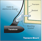 A vector illustration showing a depth sounder or marine transducer mounted to the tramsom of a fiberglass hull.