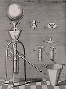 Otto von Guericke's improvement on Robert Boyle's air pump.  From 'Experimental Nova' by Otto von Guericke (Amsterdam, 1672). Engraving