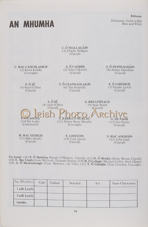 Interprovincial Railway Cup Football Cup Final, 18.03.1979, 03.18.1979, 18th March 1979, Ulster 1-07, Munster 0-06, Football Team Munster, Kevin Kehilly, Paud O'Shea, Jack O'Shea, Charlie Nelligan, John O'Keeffe, Tim Kennelly, Jimmy Deenihan, Paudie Lynch, Sean Walsh, Pat Leahy, Mike Sheehy, Jimmy Barry Murphy, Eoin Liston, Ger Power, John Egan, Paudie O'Mahony, Denis Moran, Gene McGrath, Michael Coffey, Tony Moloney, Tom Creedon, .Interprovincial Railway Cup Hurling Cup Final,  17.03.1979, 03.17.1979, 17th March 1979, Connacht 1-09, Leinster 1-13,