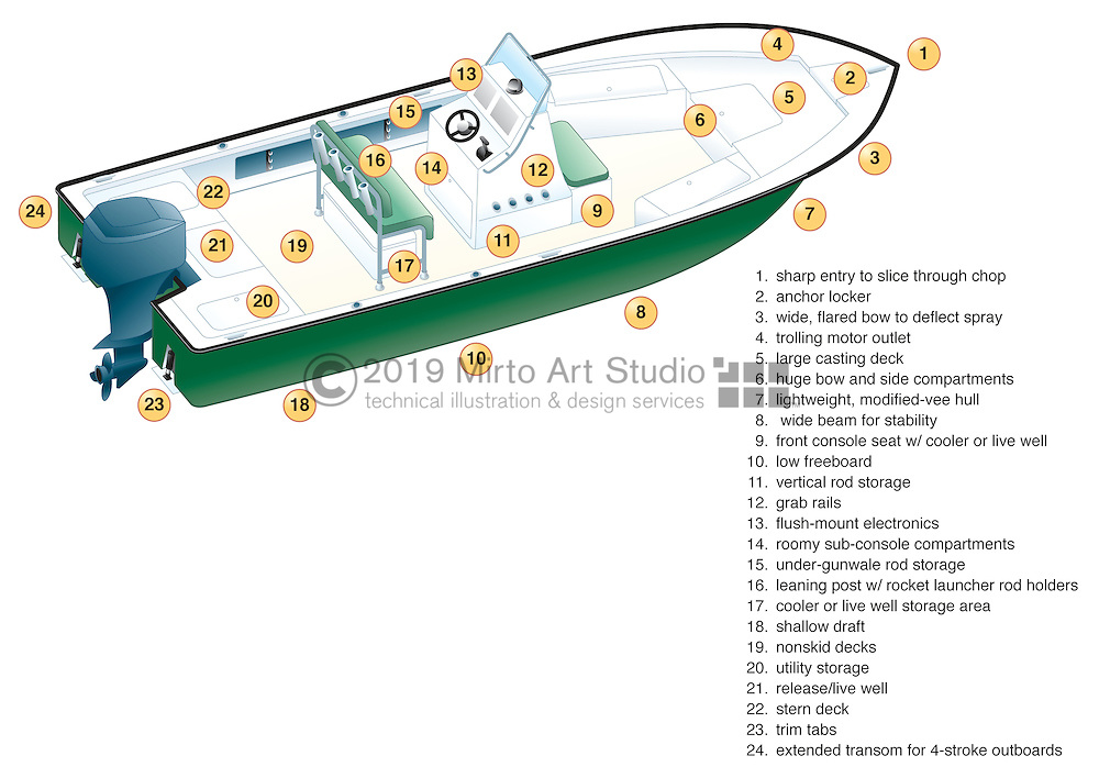 A vector illustration of a bay boat used for fishing