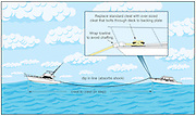 A vector illustration showing a power boat towing a sailboat astern.
