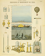 Equilibrium and the movement of the air: educational plate published Wurtemberg c.1850. Height of air, Depth of ocean. Ballooning,  Diving, Vacuum, Barometer, Air Pump, Diving Bell, Syringe, Air gun.