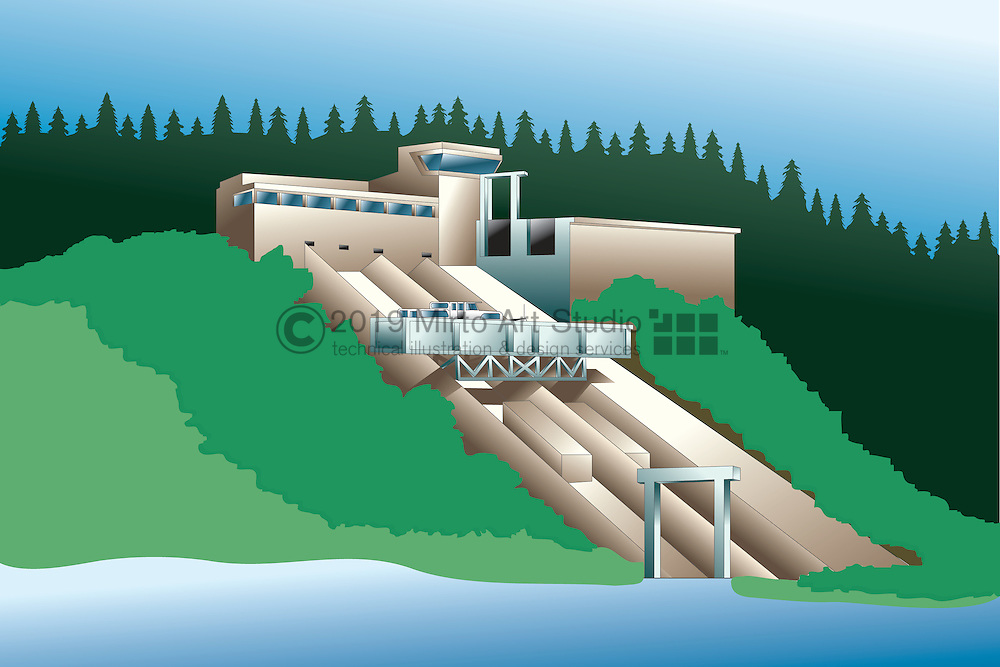 A vector illustration showing a lock in France used to transport boat over a change of geographic elevation in a waterway.