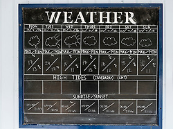 Blackboard showing current weather forecast at Inveraray in Argyll and Bute in Scotland, united Kingdom