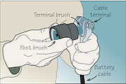 A vector illustration of a battery brush showing the cable brush cleaning a battery cable.