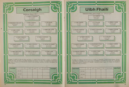 All Ireland Senior Hurling Championship - Final,.02.09.1984, 09.02.1984, 2nd September 1984,.02091984AISHCF,.Cork 3-16, Offaly 1-12,.Senior Cork v Offaly, .Minor Kilkenny v Limerick,..Cork, Ger Cunningham, St Finbarr's, Denis Mulcahy, Midleton, Donal O'Grady, St Finbarr's, Sean Hodgins, St Finbarrs, Tom Cashman, Blackrock, John Crowley, Bishopstown, Dermot McCurtin, Blackrock, John Fenton captain, Midleton, Pat Hartnett, Midleton, Kevin Hennessy, Midleon, Tim Crowley, Tony O'Sullivan, Tomas Mulcahy, Glen Rovers, Jimmy Barry Murphy, St Finbarrs, Sean O'Leary, subs, Ger Power, Glen Rovers, John Blake, St Finbarrs, Pat Horgan, Glen Rovers, John Buckley, Glen Rovers, Denis Walsh, St FInbarrs, Bertie Og Murphy, Sarsfield, John Hartntt, Midleton, ..Offaly,.Damien Martin, St Rynagh's, Liam Carroll, Kinnity, Eugene Coughlan, Seir Kieran's, Pat Fleury captain, Drumcullen, Aidan Fogarty, Kinnity, Pat Delaney, Kinnity, Ger Coughlan, Kinnity, Tom Conneely, St Rynagh's, Joachim Kelly, Lusmagh, MArk Corrigan, Kinnity, Brendan Birmingham, Lusmagh, Pat Carroll, Coolderry, Declan Fogarty, St Rynaghs, Padraig Horan, St Rynaghs, Joe Dooley, Seir Kieran's, subs, Jim Troy, Lusmagh, Brendan Keeshan, Shinrone, Paddy Corrigan, Kinnity, Paddy Kirwan, Birr, Noel Mitchell, Killoughey, Michael Coughlan, Seir Kierwans, Noel Bergin, Seir Kierwins,