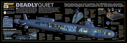 Jun 4, 2013 - Groton, Conn., USA - he Virginia-class attack submarine (Credit Image: © Electric Boat Corp./Newport News Shipbuilding/US Navy via ZUMA Wire/ZUMAPRESS.com)