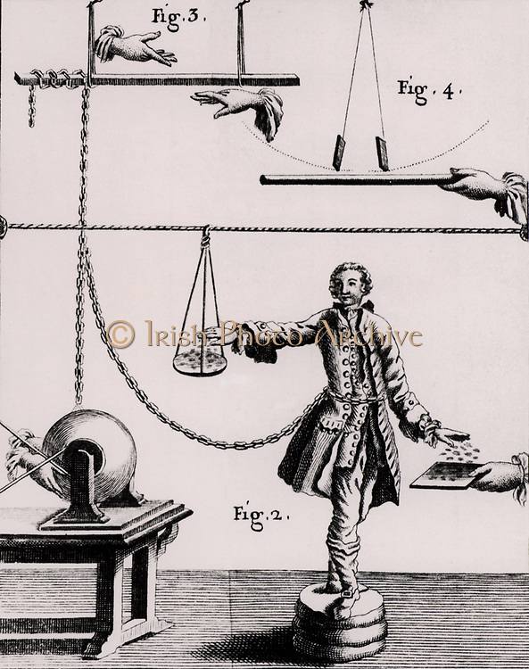 Static electric effects.  Chain receiving a charge from a glass globe static electric machine is attached to the waist of the man standing insulated on a block of wax.  He becomes 'charged' and his hands attract pieces of paper and small objects.   From 'Recherches sur les Causes Particulaires des Phenomenes Electriques' by Abbe Nollet (Paris, 1753). Engraving.